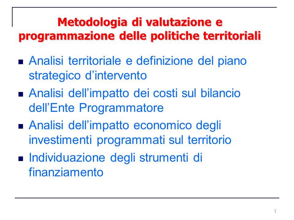 1 Metodologia di valutazione e programmazione delle politiche territoriali Analisi territoriale e definizione del piano strategico dintervento Analisi