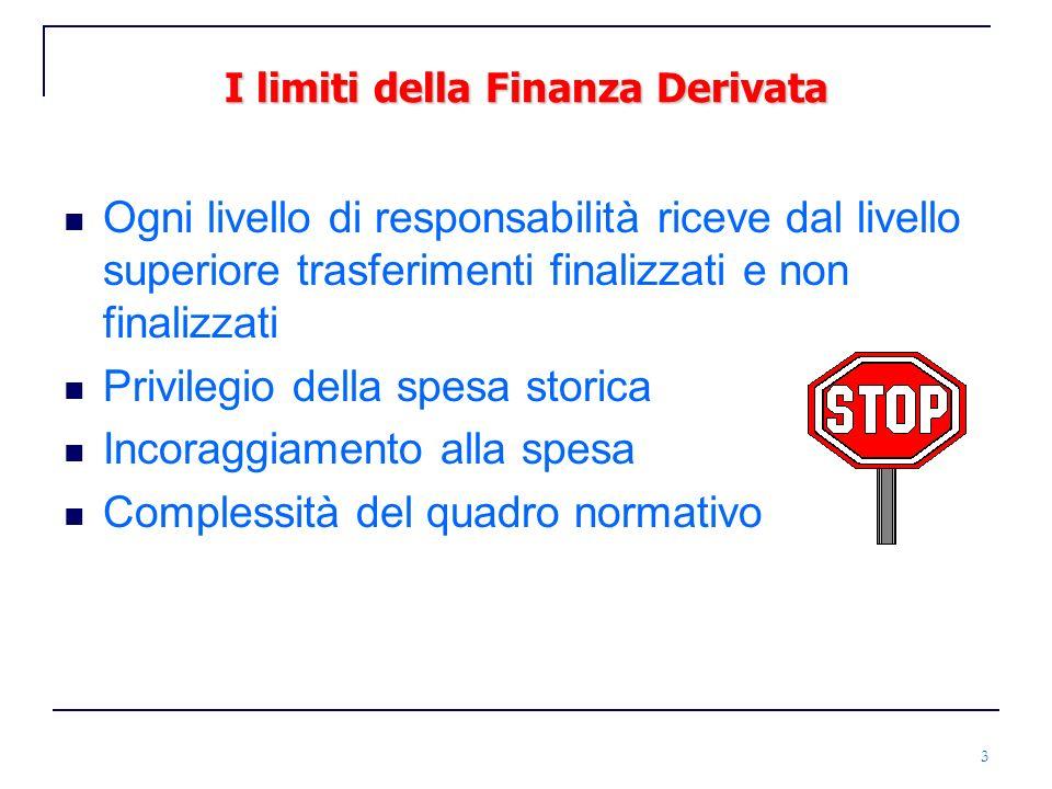 3 I limiti della Finanza Derivata Ogni livello di responsabilità riceve dal livello superiore trasferimenti finalizzati e non finalizzati Privilegio d