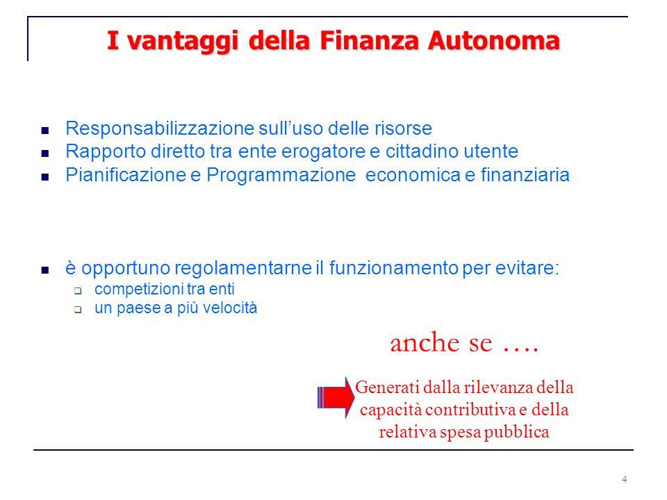 4 I vantaggi della Finanza Autonoma Responsabilizzazione sulluso delle risorse Rapporto diretto tra ente erogatore e cittadino utente Pianificazione e