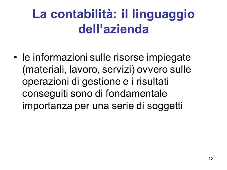 12 La contabilità: il linguaggio dellazienda le informazioni sulle risorse impiegate (materiali, lavoro, servizi) ovvero sulle operazioni di gestione