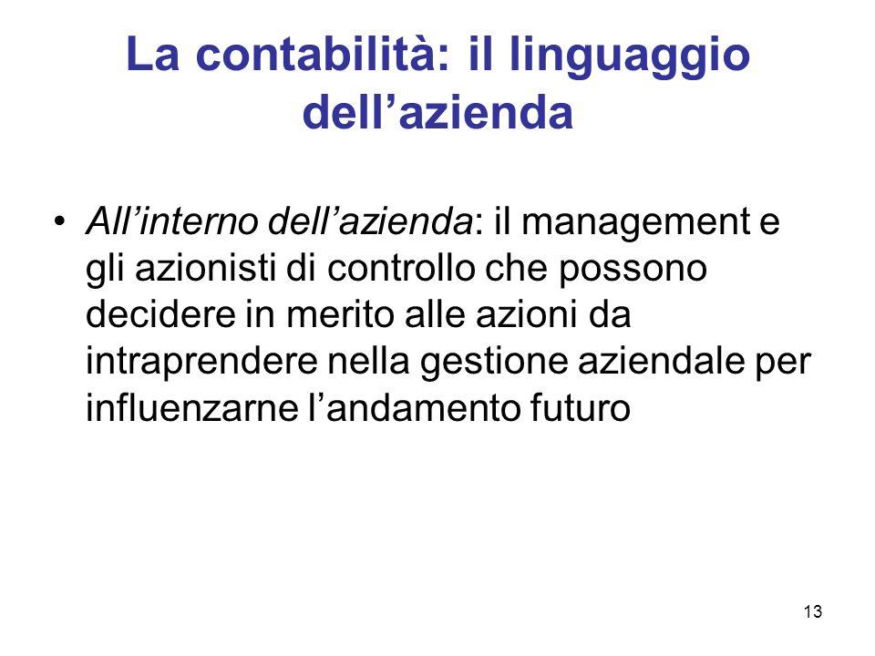 13 La contabilità: il linguaggio dellazienda Allinterno dellazienda: il management e gli azionisti di controllo che possono decidere in merito alle az