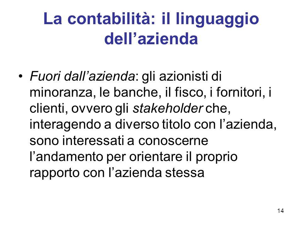 14 La contabilità: il linguaggio dellazienda Fuori dallazienda: gli azionisti di minoranza, le banche, il fisco, i fornitori, i clienti, ovvero gli st
