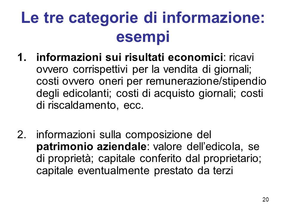 20 Le tre categorie di informazione: esempi 1.informazioni sui risultati economici: ricavi ovvero corrispettivi per la vendita di giornali; costi ovve