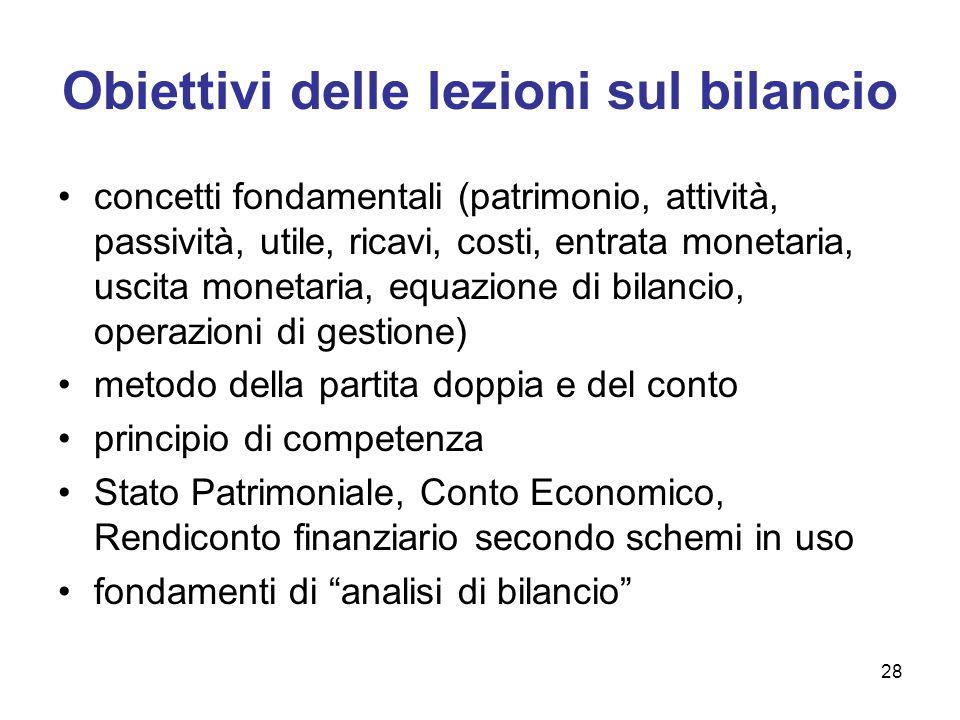 28 Obiettivi delle lezioni sul bilancio concetti fondamentali (patrimonio, attività, passività, utile, ricavi, costi, entrata monetaria, uscita moneta