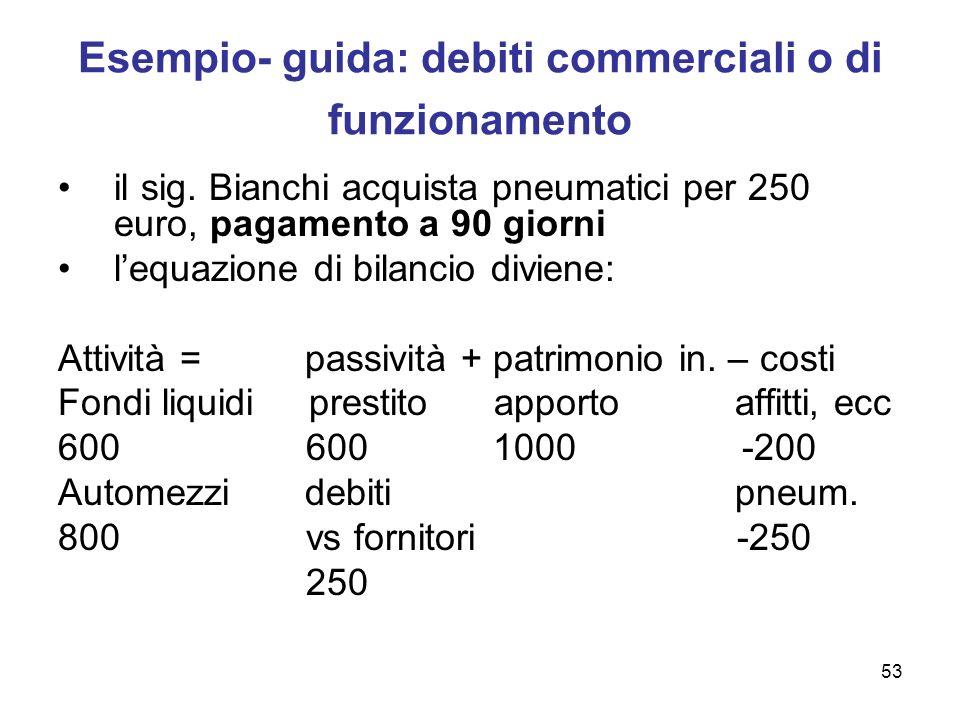 53 Esempio- guida: debiti commerciali o di funzionamento il sig. Bianchi acquista pneumatici per 250 euro, pagamento a 90 giorni lequazione di bilanci