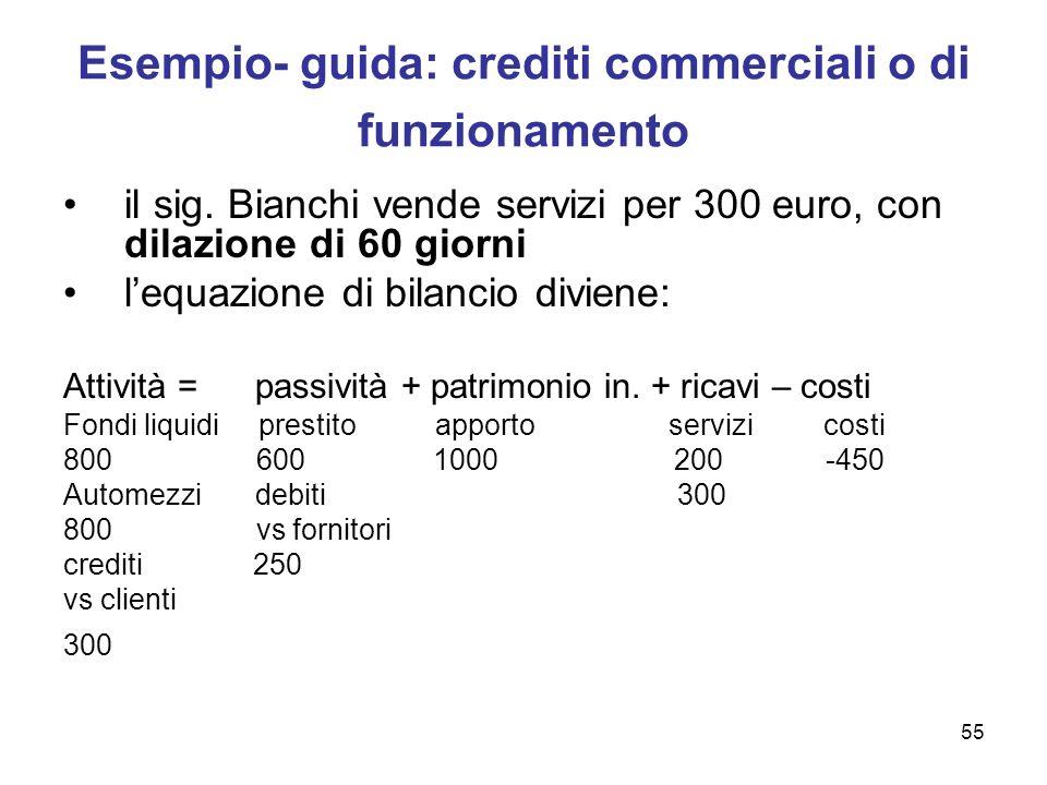 55 Esempio- guida: crediti commerciali o di funzionamento il sig. Bianchi vende servizi per 300 euro, con dilazione di 60 giorni lequazione di bilanci