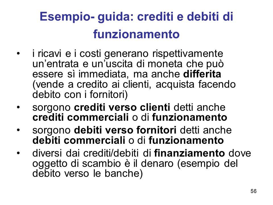 56 Esempio- guida: crediti e debiti di funzionamento i ricavi e i costi generano rispettivamente unentrata e unuscita di moneta che può essere sì imme