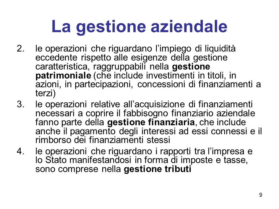 9 La gestione aziendale 2.le operazioni che riguardano limpiego di liquidità eccedente rispetto alle esigenze della gestione caratteristica, raggruppa