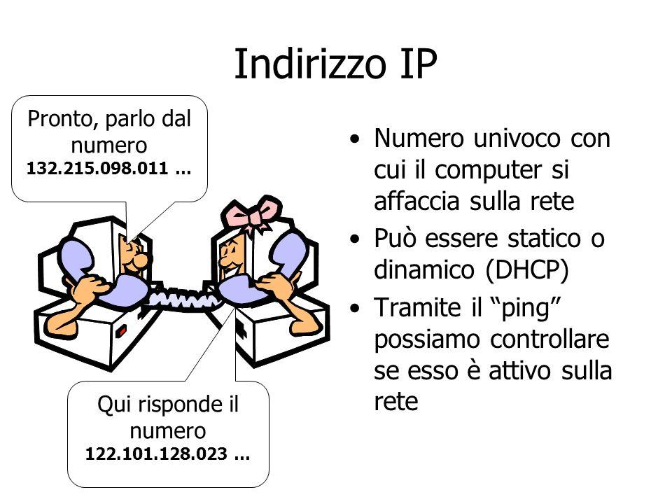Numero univoco con cui il computer si affaccia sulla rete Può essere statico o dinamico (DHCP) Tramite il ping possiamo controllare se esso è attivo sulla rete Indirizzo IP Pronto, parlo dal numero 132.215.098.011 … Qui risponde il numero 122.101.128.023 …