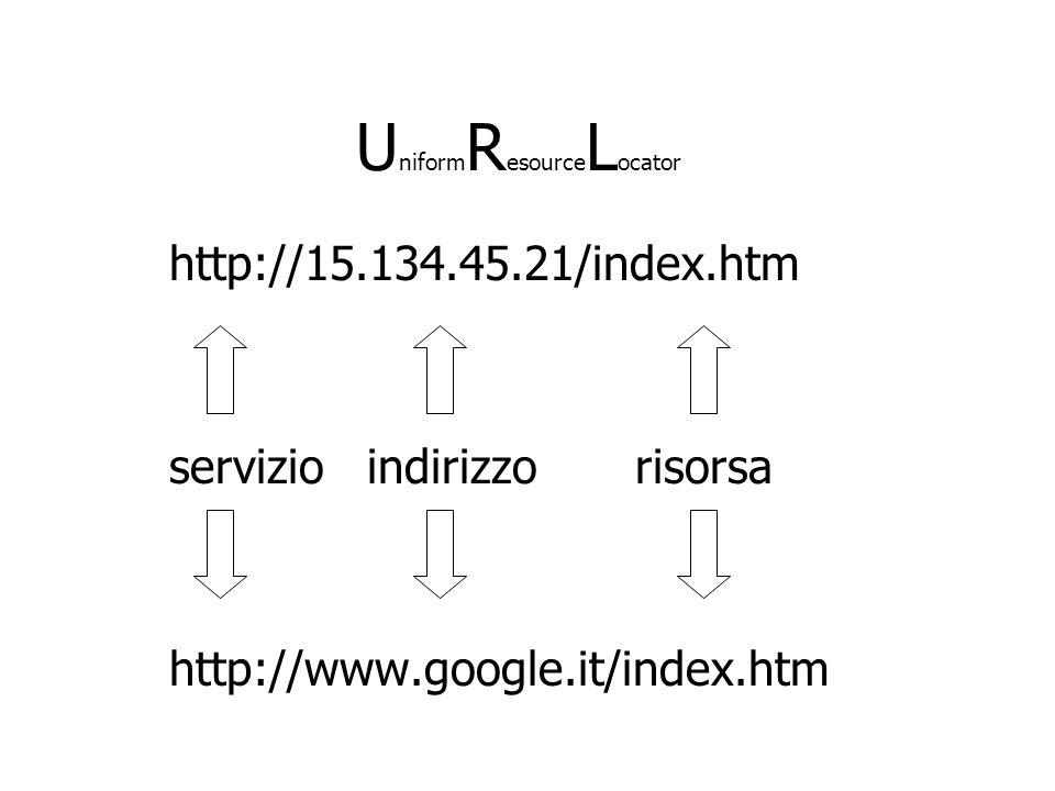 U niform R esource L ocator http://15.134.45.21/index.htm servizio indirizzo risorsa http://www.google.it/index.htm