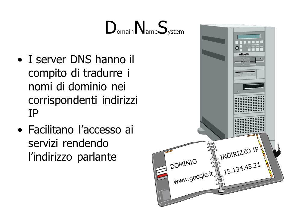 D omain N ame S ystem I server DNS hanno il compito di tradurre i nomi di dominio nei corrispondenti indirizzi IP Facilitano laccesso ai servizi rendendo lindirizzo parlante DOMINIO www.google.it INDIRIZZO IP 15.134.45.21