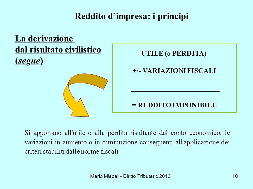 Mario Miscali - Diritto Tributario 201310 Reddito dimpresa: i principi Si apportano all'utile o alla perdita risultante dal conto economico, le variaz