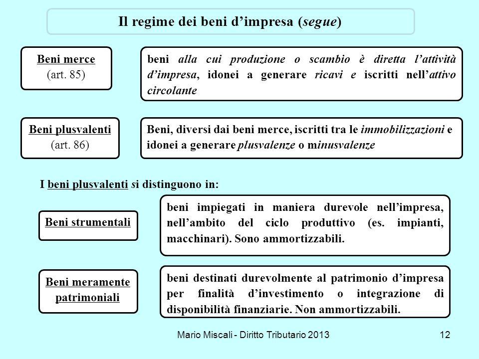 Mario Miscali - Diritto Tributario 201312 Il regime dei beni dimpresa (segue) Beni merce (art. 85) Beni plusvalenti (art. 86) Beni meramente patrimoni