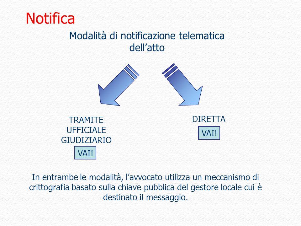Notifica Modalità di notificazione telematica dellatto In entrambe le modalità, lavvocato utilizza un meccanismo di crittografia basato sulla chiave p