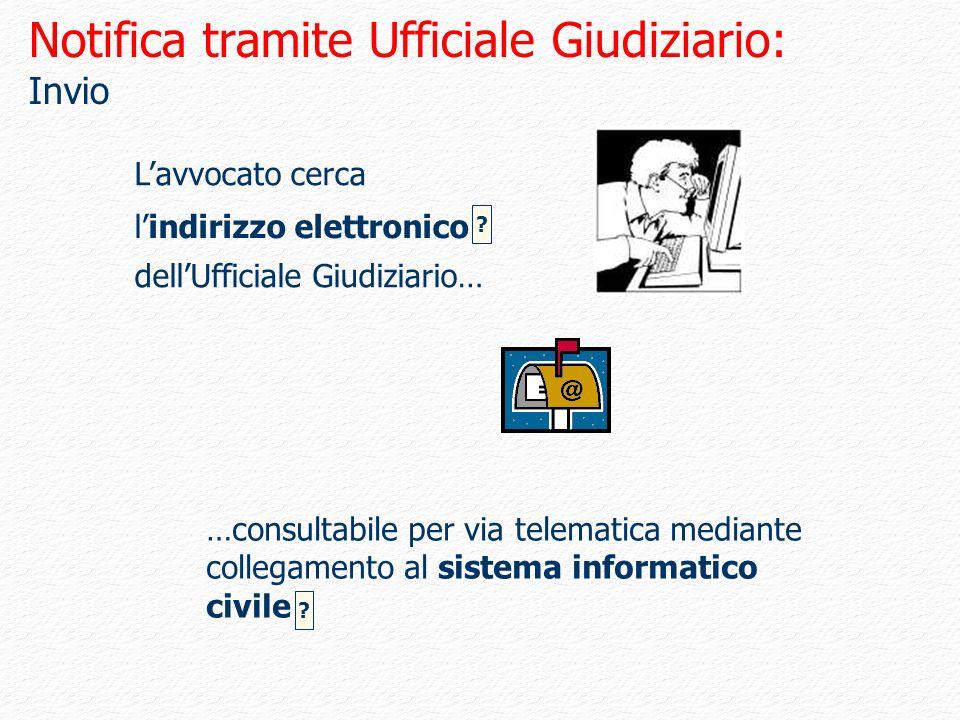 Notifica tramite Ufficiale Giudiziario: Invio lindirizzo elettronico Lavvocato cerca …consultabile per via telematica mediante collegamento al sistema