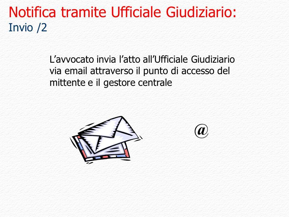 Notifica tramite Ufficiale Giudiziario: Invio /2 Lavvocato invia latto allUfficiale Giudiziario via email attraverso il punto di accesso del mittente