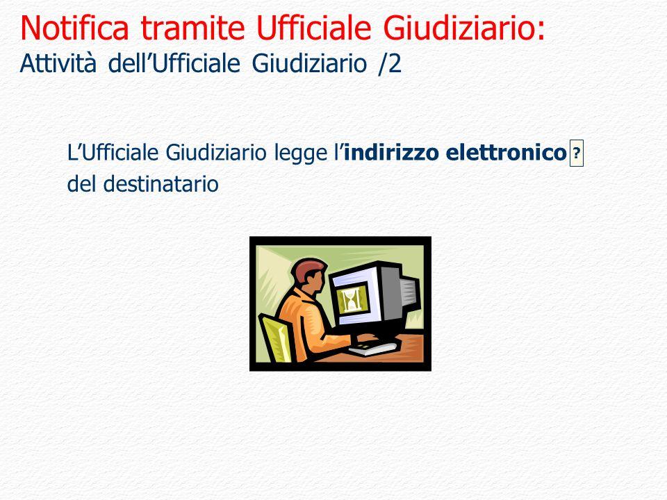 Notifica tramite Ufficiale Giudiziario: Attività dellUfficiale Giudiziario /2 LUfficiale Giudiziario legge lindirizzo elettronico ? del destinatario