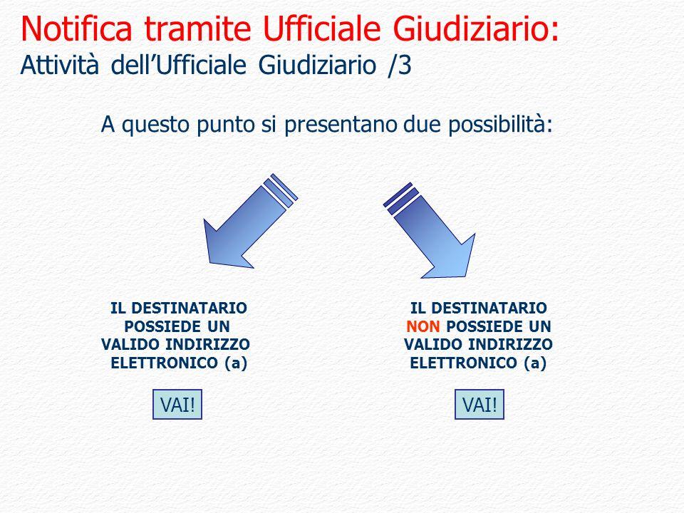 Notifica tramite Ufficiale Giudiziario: Attività dellUfficiale Giudiziario /3 A questo punto si presentano due possibilità: VAI! IL DESTINATARIO POSSI