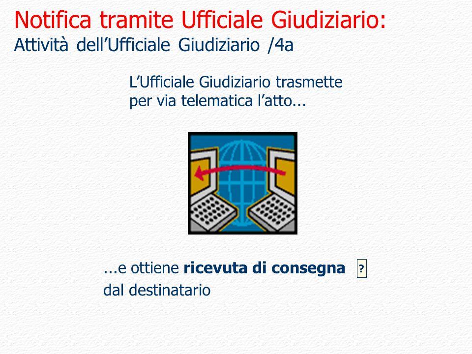 Notifica tramite Ufficiale Giudiziario: Attività dellUfficiale Giudiziario /4a LUfficiale Giudiziario trasmette per via telematica latto......e ottien