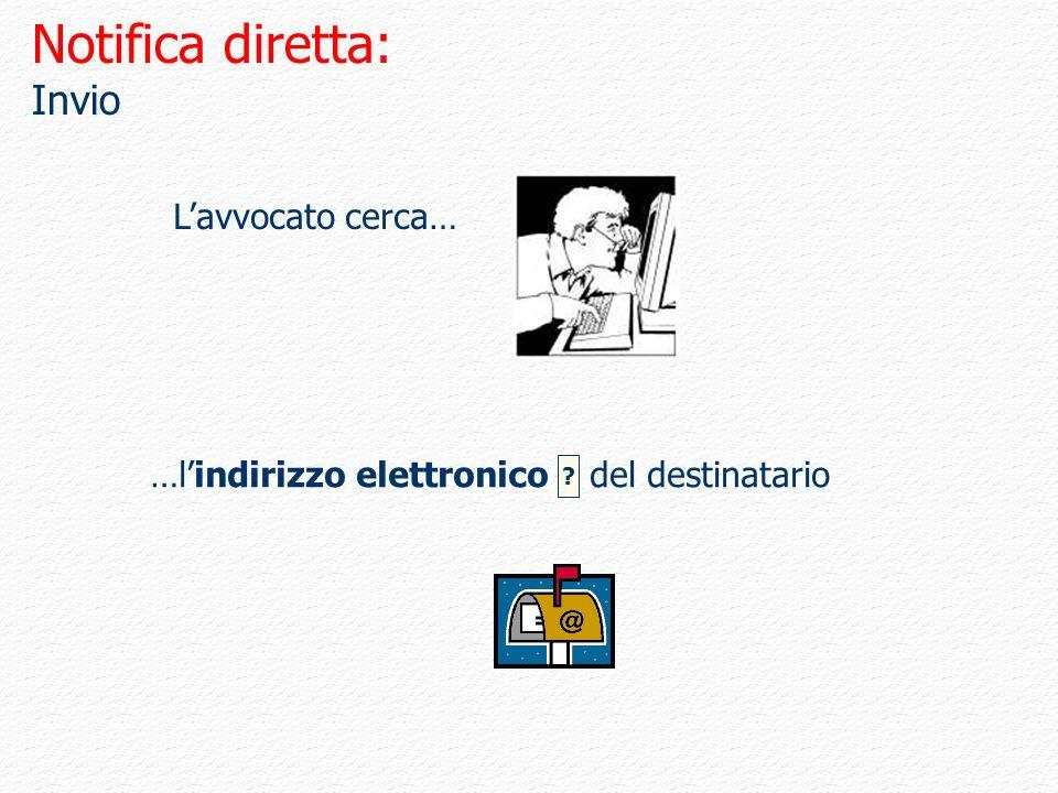Notifica diretta: Invio …lindirizzo elettronico Lavvocato cerca… ? del destinatario