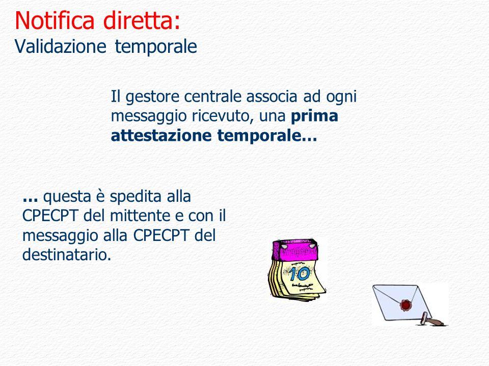Notifica diretta: Validazione temporale Il gestore centrale associa ad ogni messaggio ricevuto, una prima attestazione temporale… … questa è spedita a