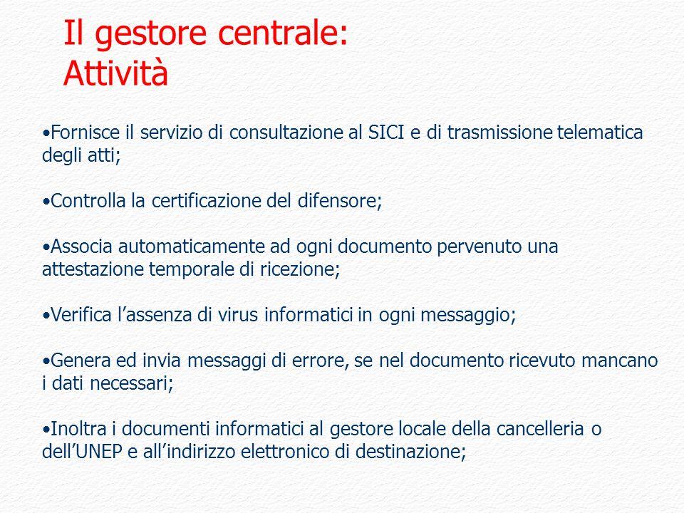 Fornisce il servizio di consultazione al SICI e di trasmissione telematica degli atti; Controlla la certificazione del difensore; Associa automaticame