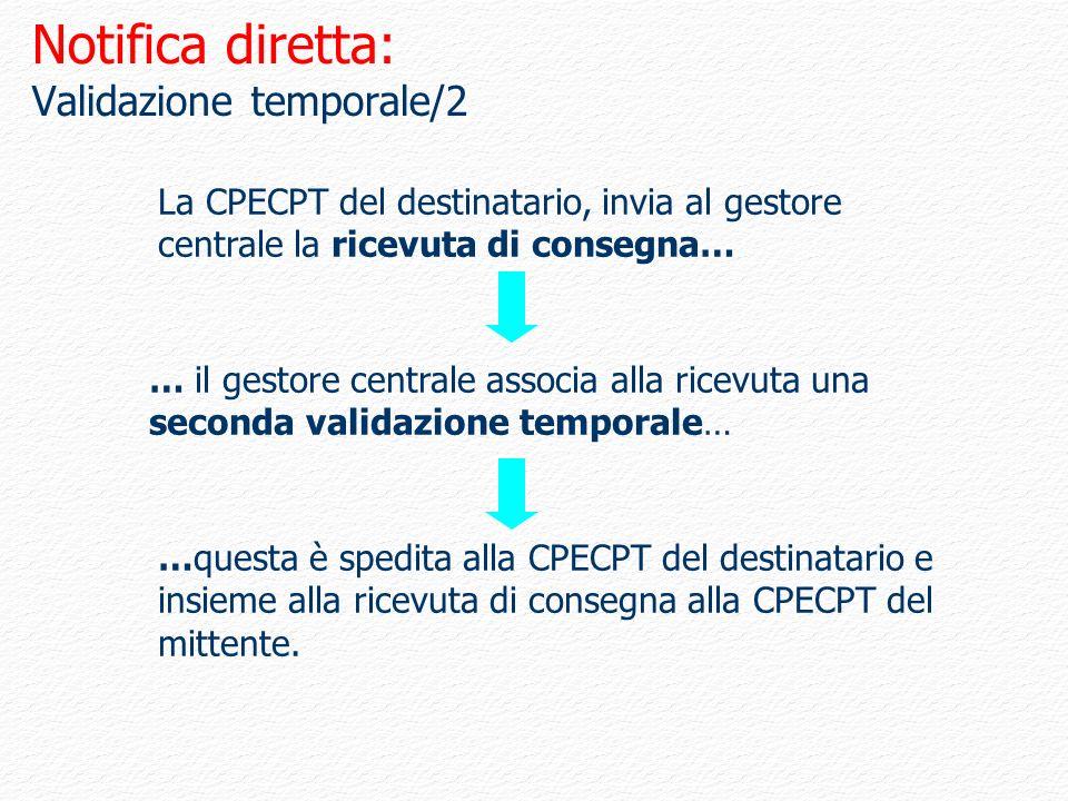 Notifica diretta: Validazione temporale/2 La CPECPT del destinatario, invia al gestore centrale la ricevuta di consegna… … il gestore centrale associa