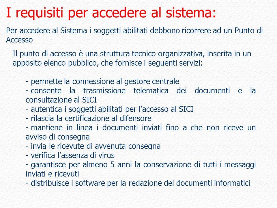 Il punto di accesso è una struttura tecnico organizzativa, inserita in un apposito elenco pubblico, che fornisce i seguenti servizi: - permette la con
