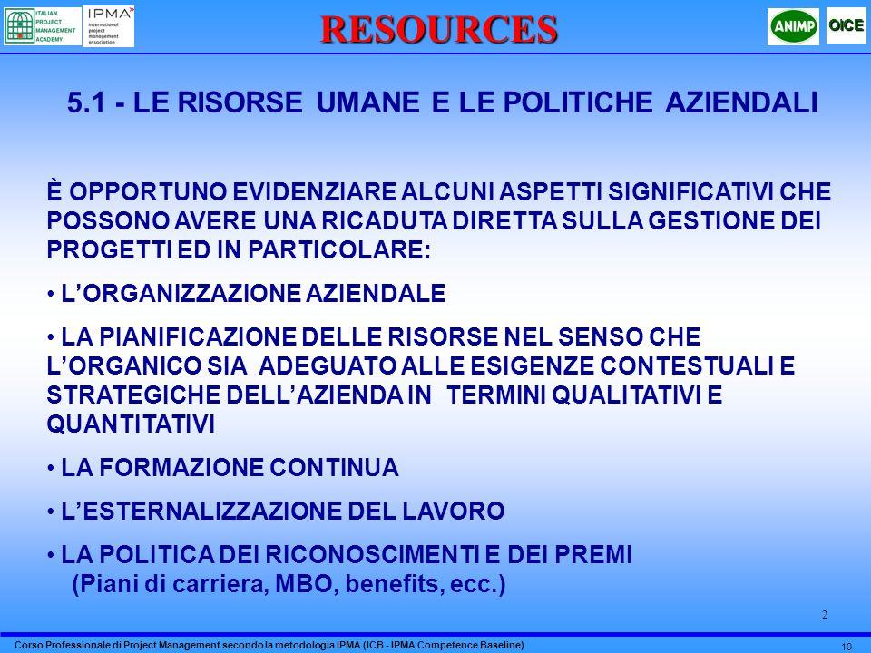 Corso Professionale di Project Management secondo la metodologia IPMA (ICB - IPMA Competence Baseline) OICE 10 2RESOURCES 5.1 - LE RISORSE UMANE E LE