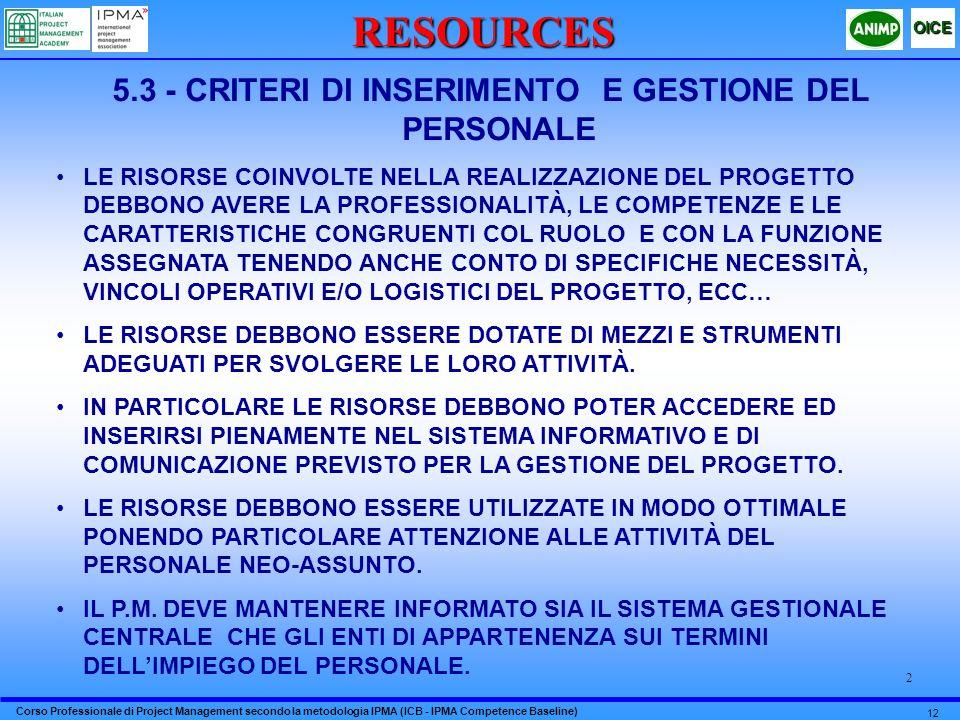 Corso Professionale di Project Management secondo la metodologia IPMA (ICB - IPMA Competence Baseline) OICE 12 2RESOURCES 5.3 - CRITERI DI INSERIMENTO