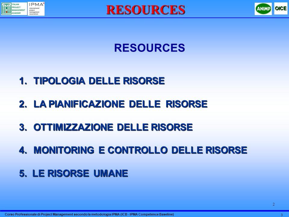 Corso Professionale di Project Management secondo la metodologia IPMA (ICB - IPMA Competence Baseline) OICE 4 2RESOURCES 1 - TIPOLOGIA DELLE RISORSE PERSONE MEZZI E MATERIALI INFRASTRUTTURE (EQUIPAGGIAMENTI, ATTREZZATURE, SERVIZI, KNOW-HOW, TECNOLOGIE, DOCUMENTI, ECC.)