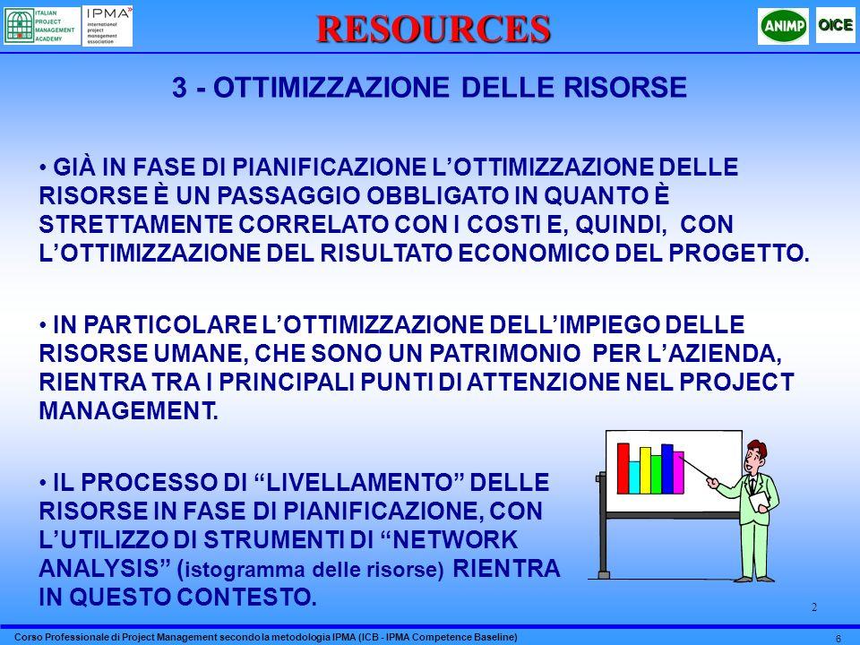 Corso Professionale di Project Management secondo la metodologia IPMA (ICB - IPMA Competence Baseline) OICE 7 2RESOURCES 4 - MONITORING E CONTROLLO DELLE RISORSE LA STRETTA CORRELAZIONE ESISTENTE TRA COSTI E RISORSE IMPIEGATE NEL PROGETTO COMPORTA UN ATTENTO MONITORAGGIO E CONTROLLO DELLE RISORSE DA PARTE DEL PROJECT MANAGER ED IN PARTICOLARE DEI PLANNERS/COST CONTROLLERS DEL PROGETTO.