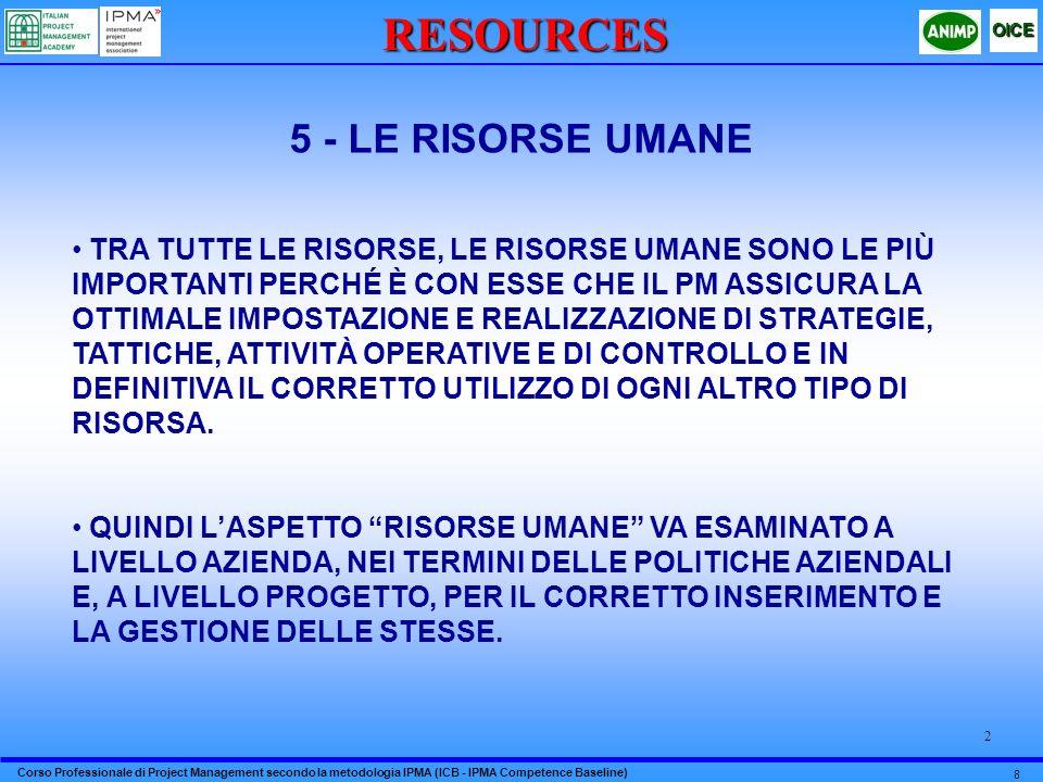 Corso Professionale di Project Management secondo la metodologia IPMA (ICB - IPMA Competence Baseline) OICE 8 2RESOURCES 5 - LE RISORSE UMANE TRA TUTT