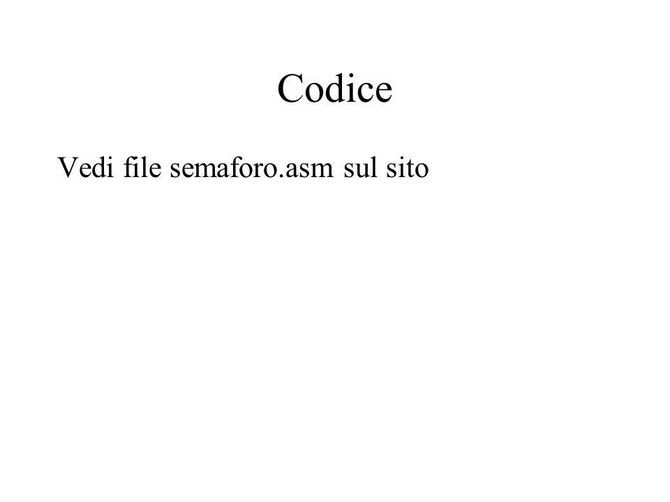Codice Vedi file semaforo.asm sul sito
