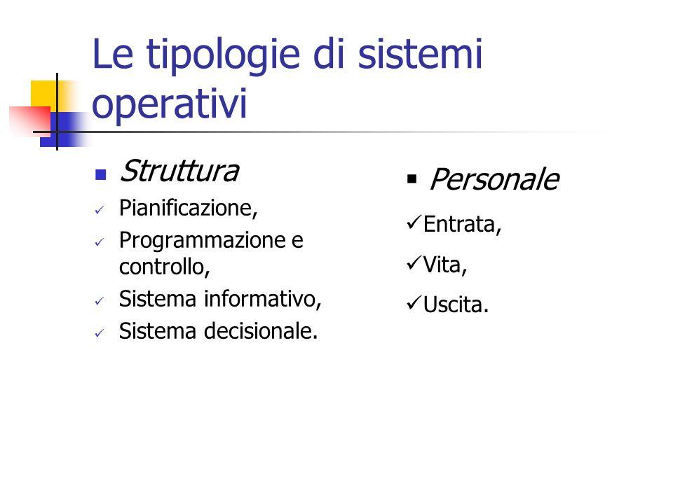 Le tipologie di sistemi operativi Struttura Pianificazione, Programmazione e controllo, Sistema informativo, Sistema decisionale. Personale Entrata, V