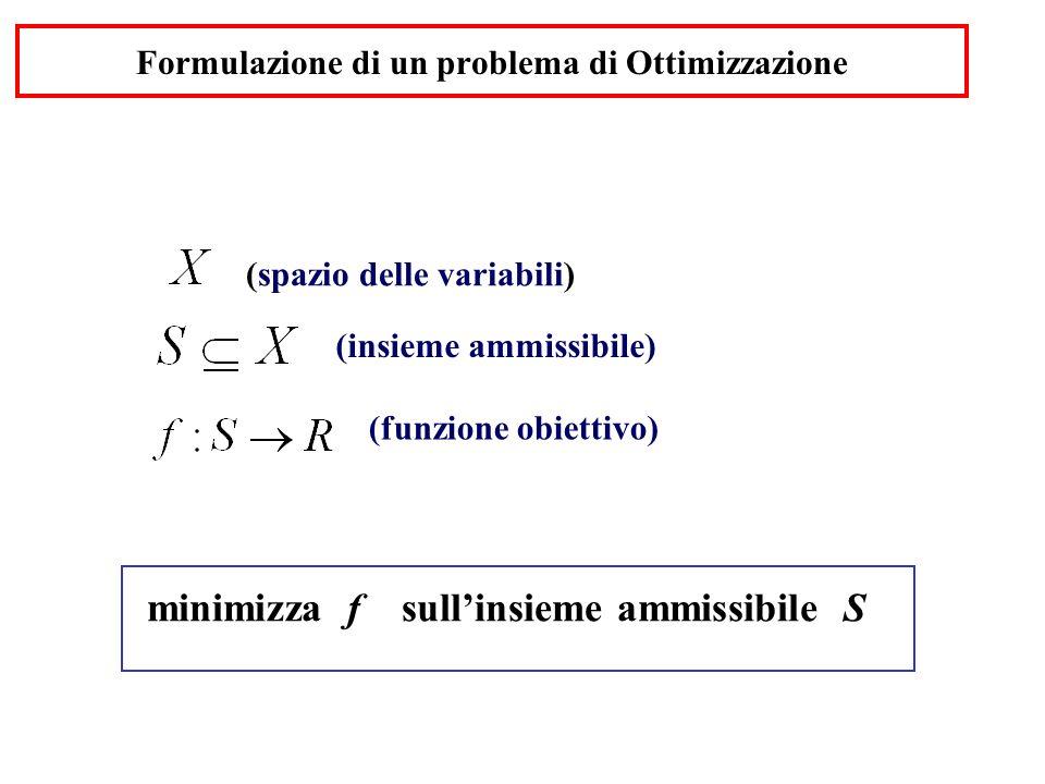 Formulazione di un problema di Ottimizzazione (spazio delle variabili) (insieme ammissibile) (funzione obiettivo) minimizza f sullinsieme ammissibile