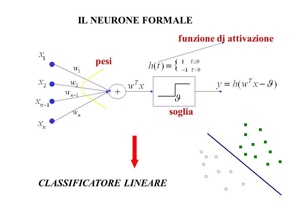 IL NEURONE FORMALE + CLASSIFICATORE LINEARE funzione di attivazione pesi soglia