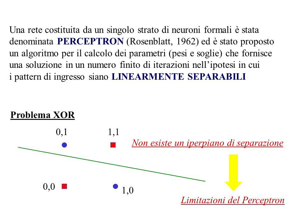 Una rete costituita da un singolo strato di neuroni formali è stata denominata PERCEPTRON (Rosenblatt, 1962) ed è stato proposto un algoritmo per il c