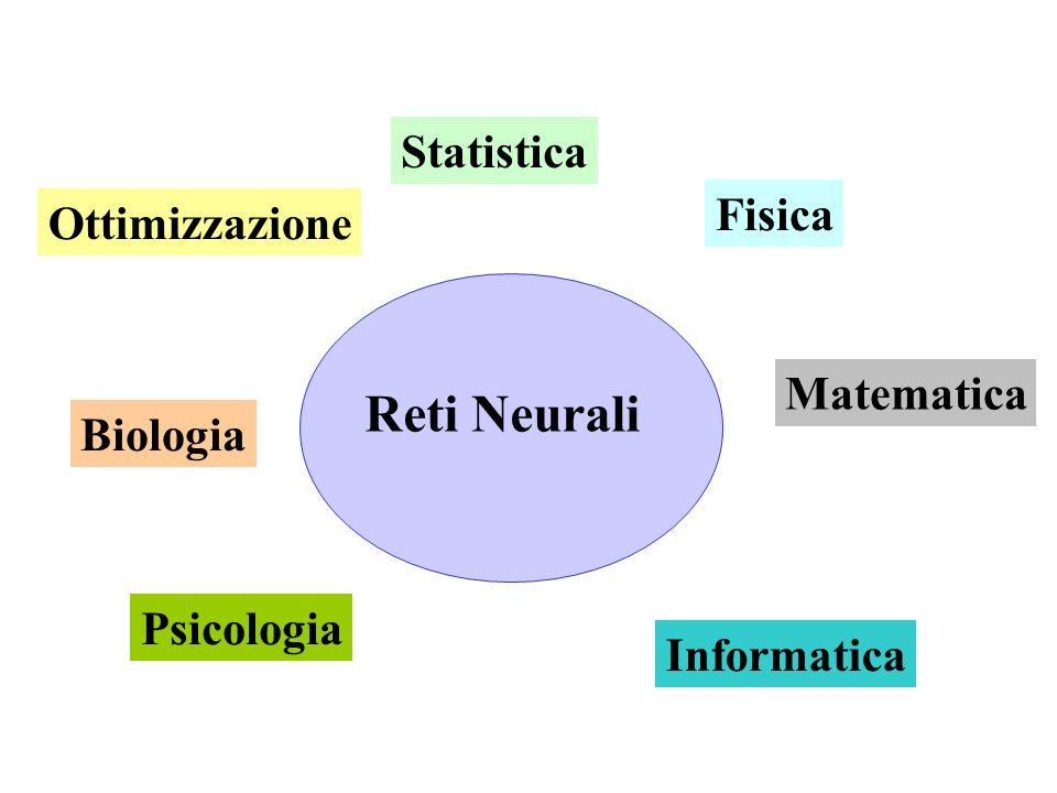 Reti Neurali Ottimizzazione Statistica Fisica Matematica Biologia Informatica Psicologia