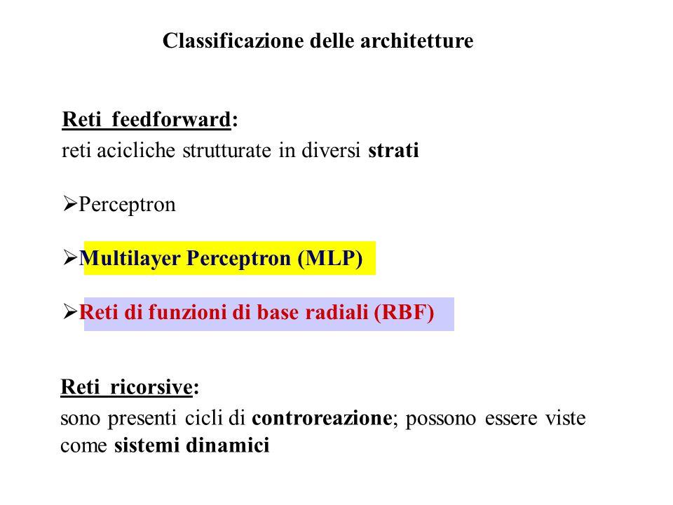 Classificazione delle architetture Reti feedforward: reti acicliche strutturate in diversi strati Perceptron Multilayer Perceptron (MLP) Reti di funzi