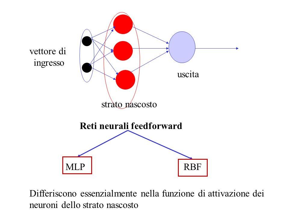 Reti neurali feedforward MLPRBF vettore di ingresso strato nascosto uscita Differiscono essenzialmente nella funzione di attivazione dei neuroni dello