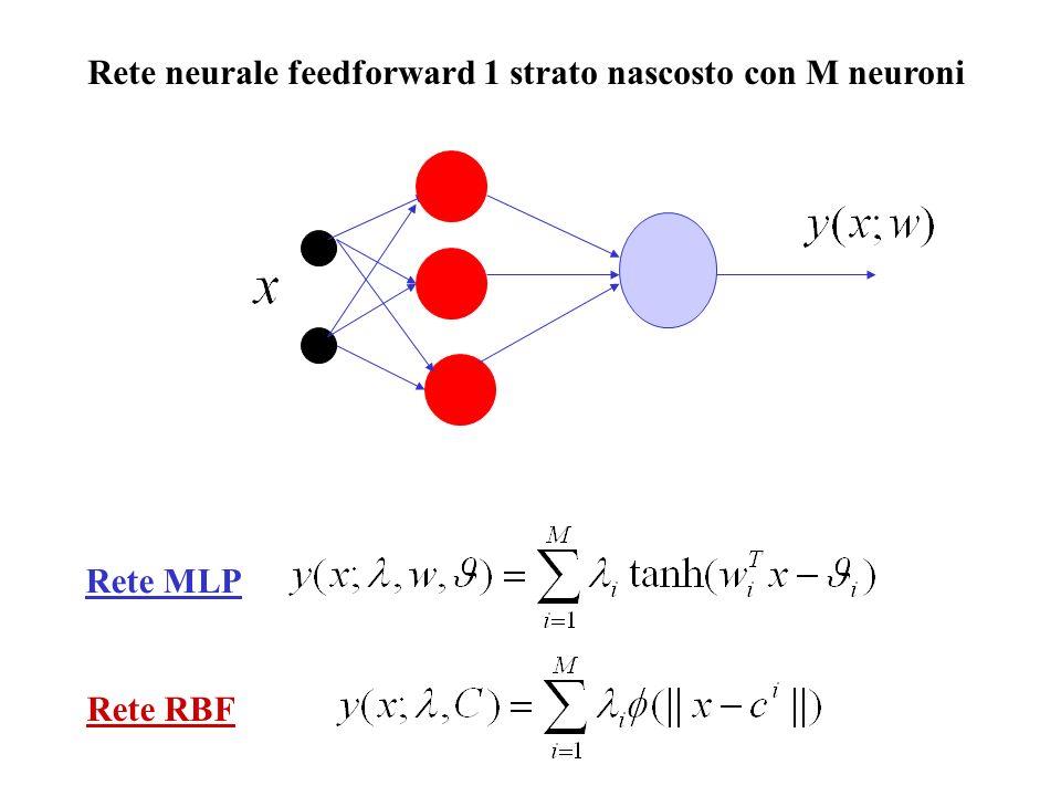 Rete neurale feedforward 1 strato nascosto con M neuroni Rete MLP Rete RBF