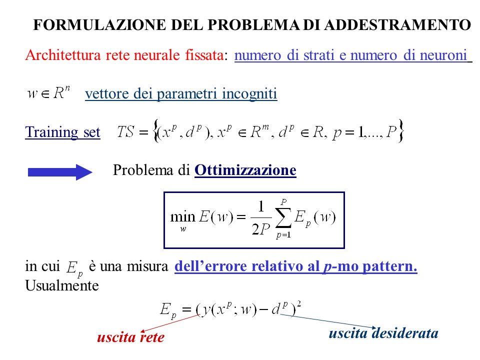FORMULAZIONE DEL PROBLEMA DI ADDESTRAMENTO Architettura rete neurale fissata: numero di strati e numero di neuroni vettore dei parametri incogniti Tra