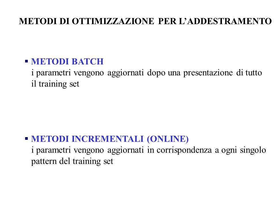 METODI DI OTTIMIZZAZIONE PER LADDESTRAMENTO METODI BATCH i parametri vengono aggiornati dopo una presentazione di tutto il training set METODI INCREME