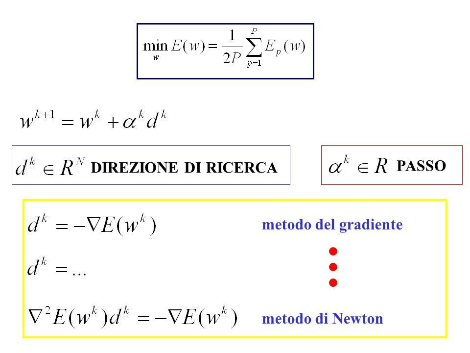 DIREZIONE DI RICERCA metodo del gradiente metodo di Newton PASSO