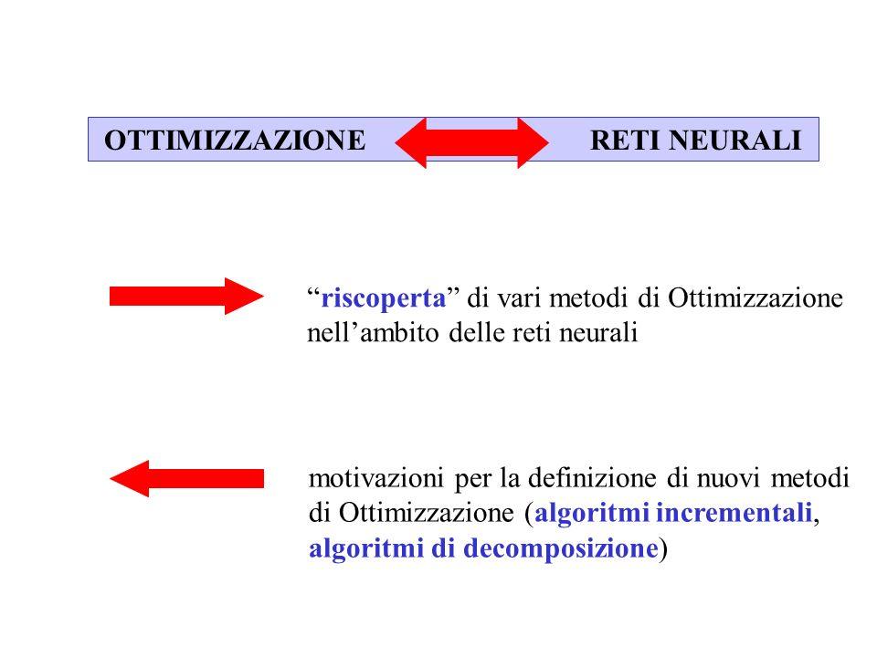 OTTIMIZZAZIONE RETI NEURALI riscoperta di vari metodi di Ottimizzazione nellambito delle reti neurali motivazioni per la definizione di nuovi metodi d