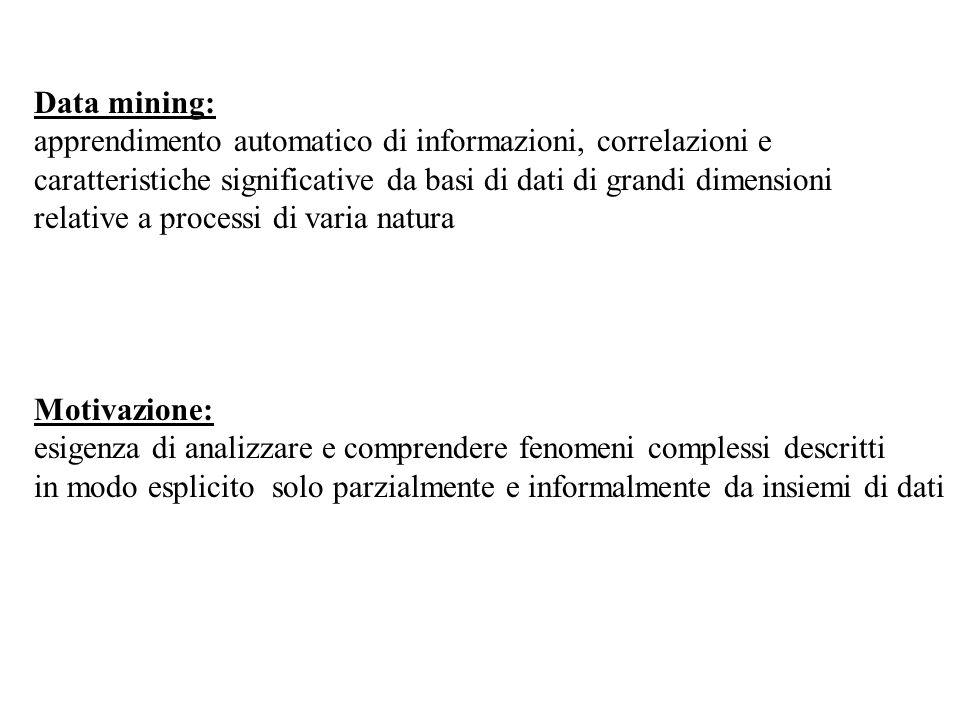 Classificazione (pattern recognition) Supervisionata Non Supervisionata Approssimazione (regressione) Problemi di Data Mining