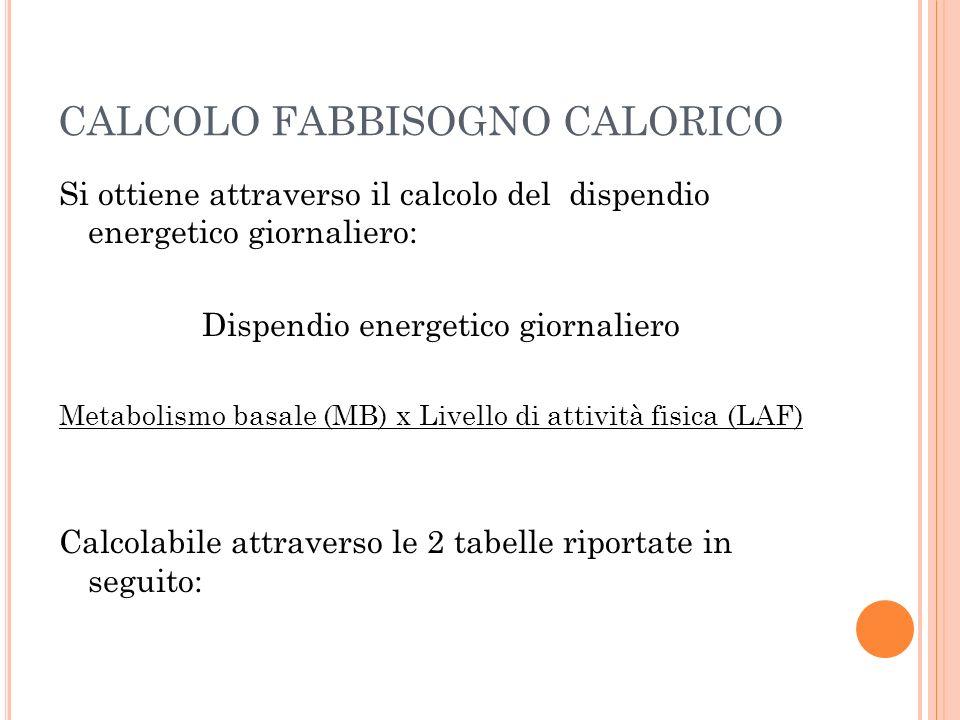 CALCOLO FABBISOGNO CALORICO Si ottiene attraverso il calcolo del dispendio energetico giornaliero: Dispendio energetico giornaliero Metabolismo basale