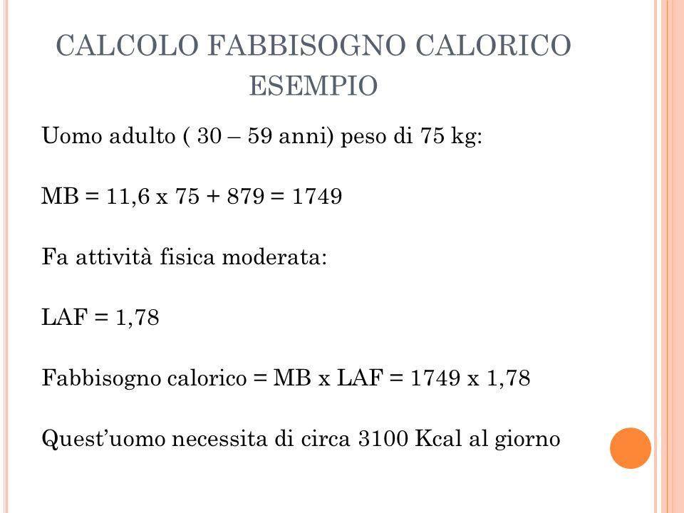 CALCOLO FABBISOGNO CALORICO ESEMPIO Uomo adulto ( 30 – 59 anni) peso di 75 kg: MB = 11,6 x 75 + 879 = 1749 Fa attività fisica moderata: LAF = 1,78 Fab
