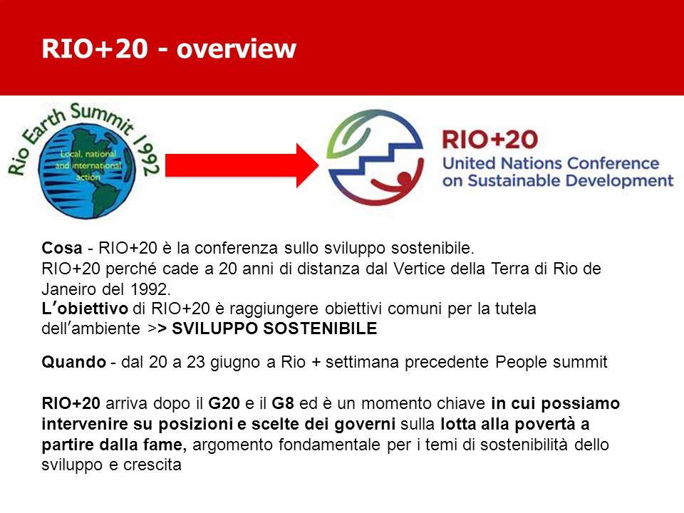 RIO+20 - overview Cosa - RIO+20 è la conferenza sullo sviluppo sostenibile. RIO+20 perché cade a 20 anni di distanza dal Vertice della Terra di Rio de